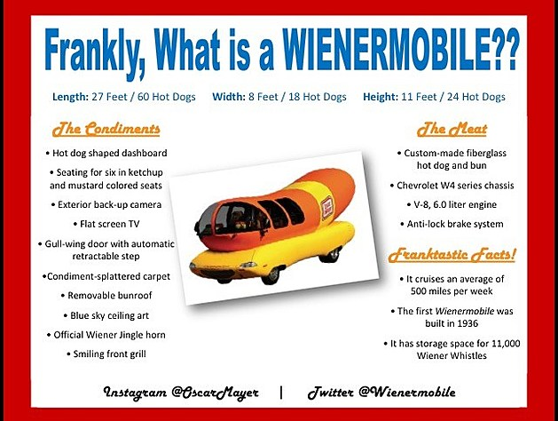 Hop On For A A Ride In The Wienermobile In Tyler And Lindale This Week Video besides Reebok Settles Ftc Deceptive Advertising Lawsuit Other Cases Year Photos 552744 together with Review And Giveaway Oscar Mayer Premium Beef Franks in addition Bacon Hot Dogs Sausage also USA Burger King Verkauft Hot Dogs 34553. on jumbo dogs oscar mayer